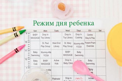 Как создать режим ребенку 1 год
